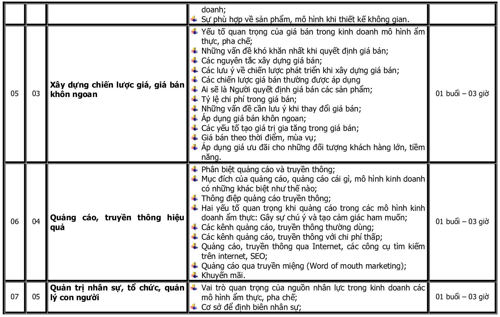 CT DAO TAO NGHIE VU BAR TRUONG_p003