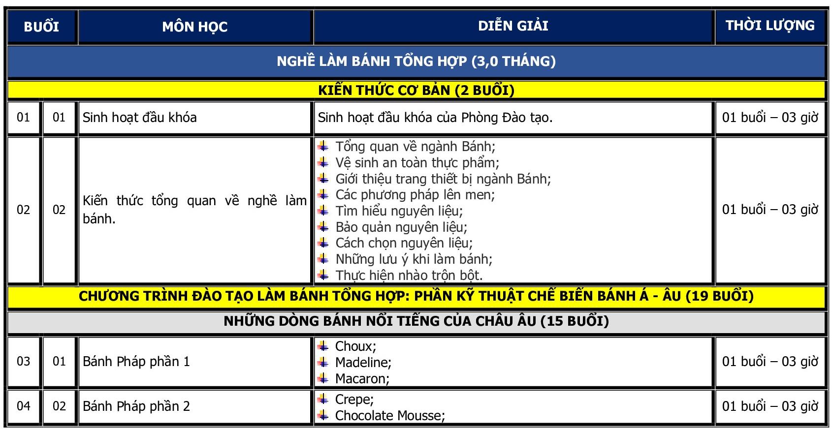 CT DAO TAO BANH TONG HOP_p001