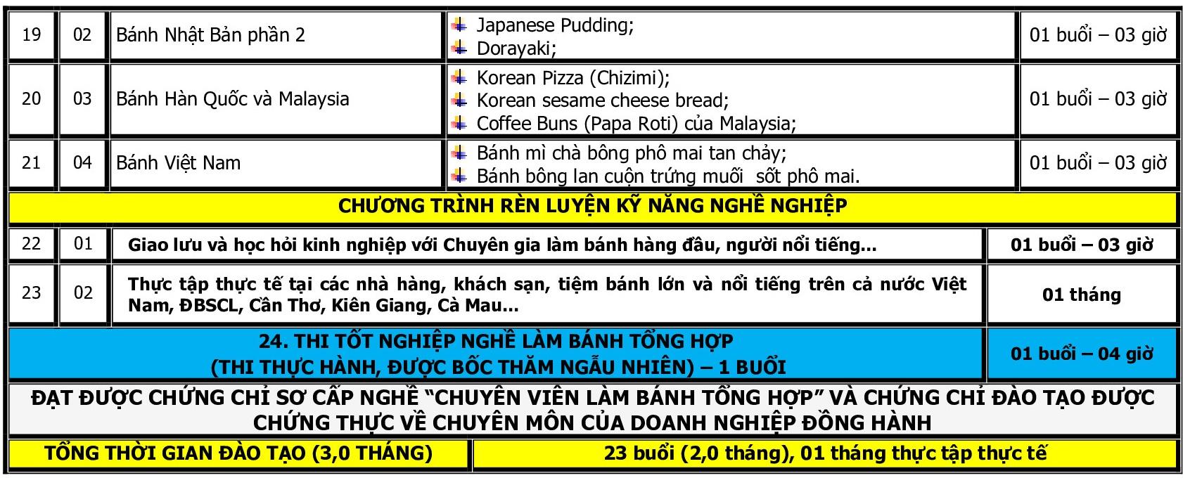 CT DAO TAO BANH TONG HOP_p003