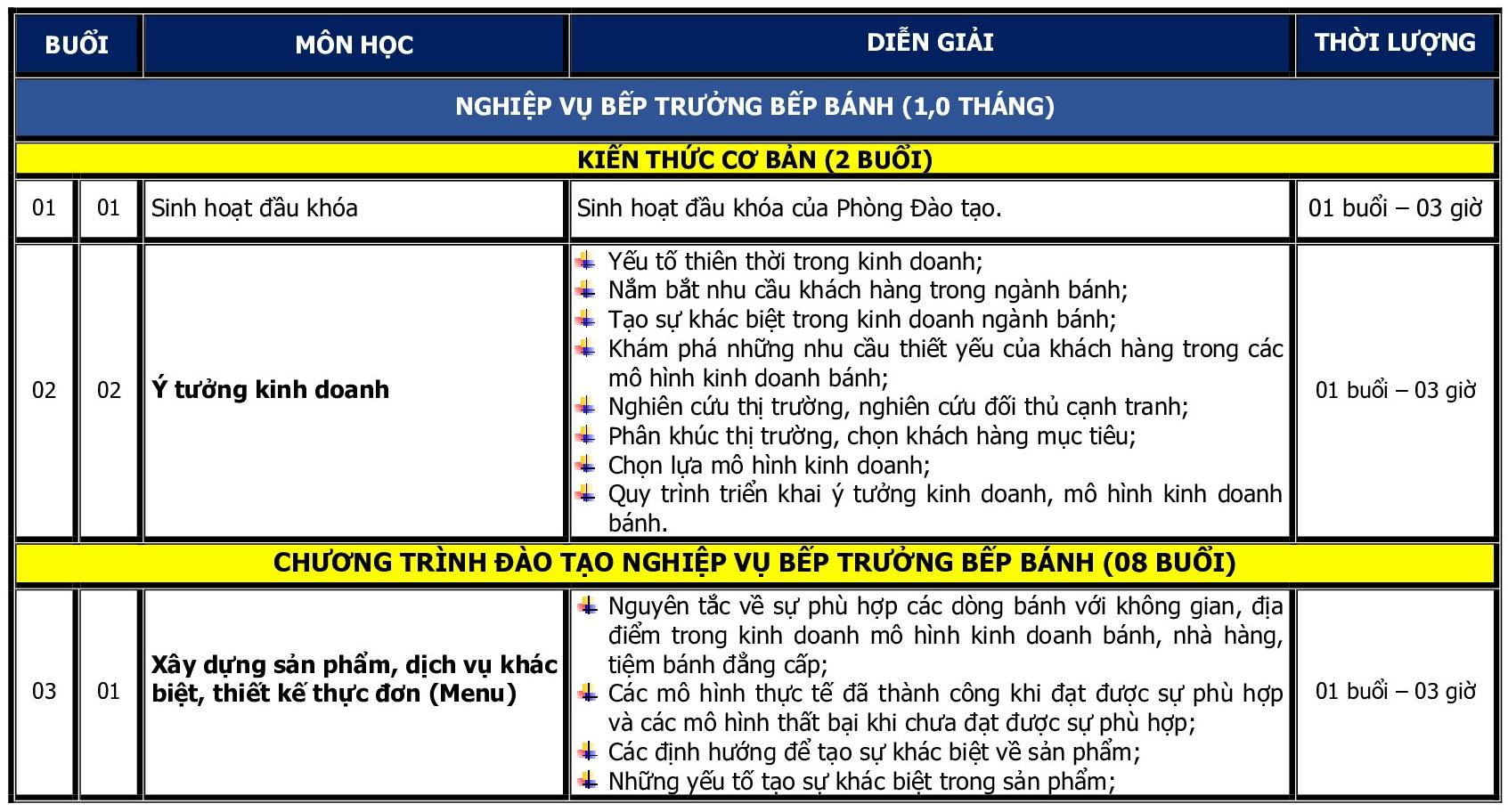 CT DAO TAO NGHIE VU BEP TRUONG BEP BANH_p001