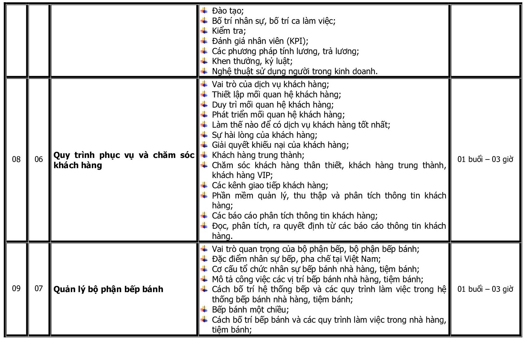 CT DAO TAO NGHIE VU BEP TRUONG BEP BANH_p004