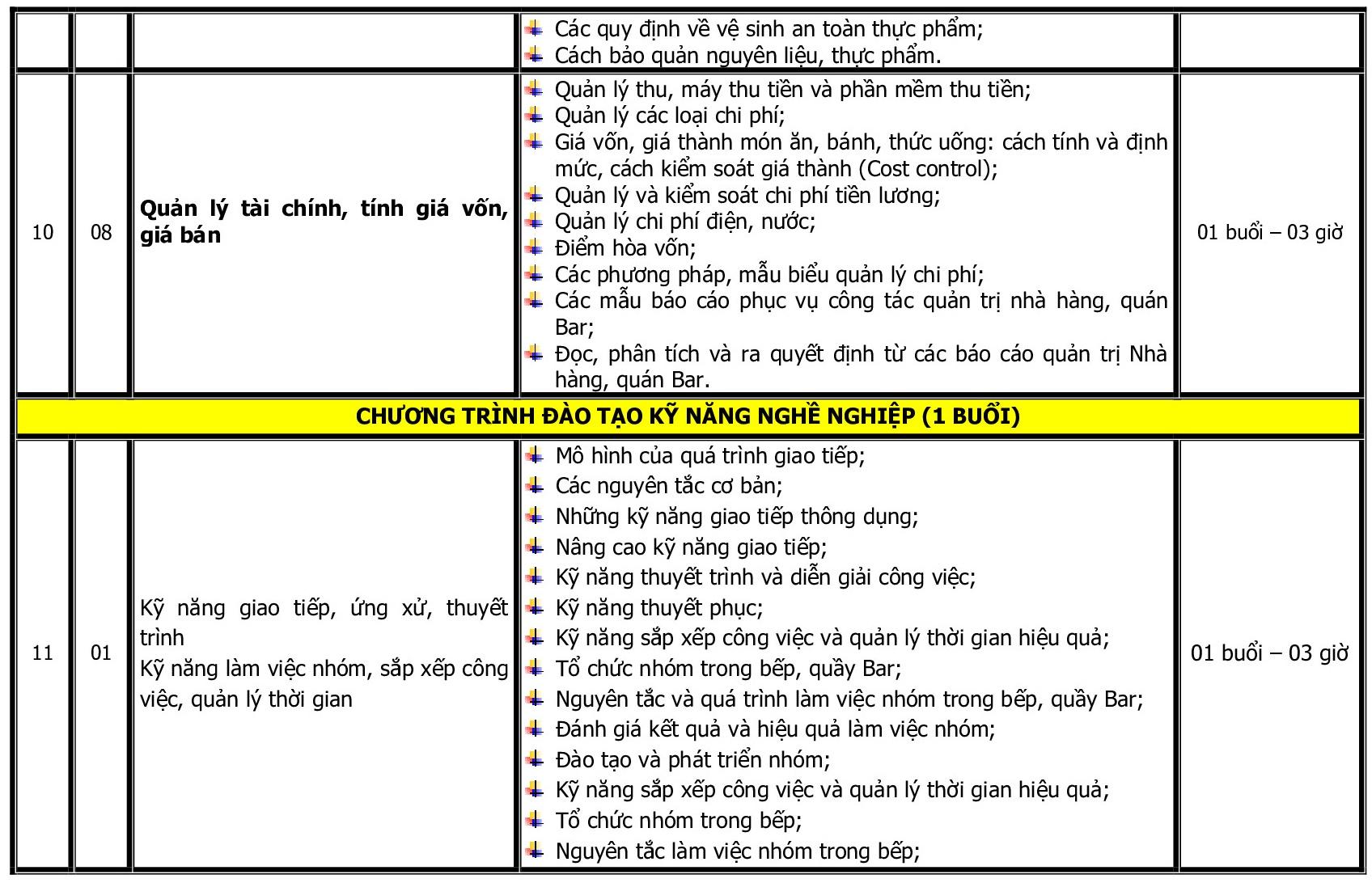 CT DAO TAO NGHIE VU BEP TRUONG BEP BANH_p005
