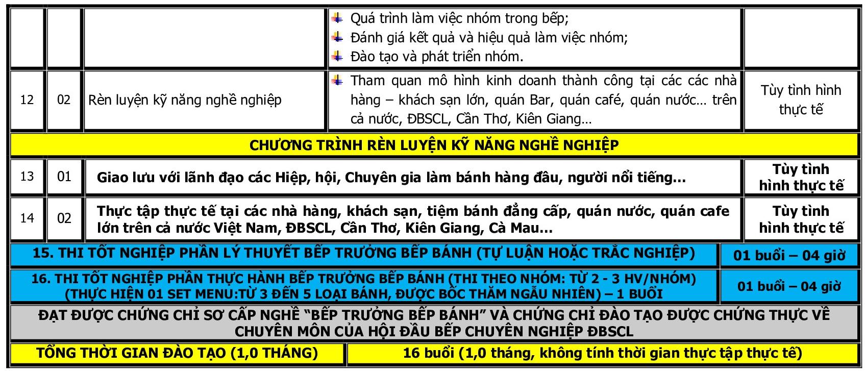CT DAO TAO NGHIE VU BEP TRUONG BEP BANH_p006