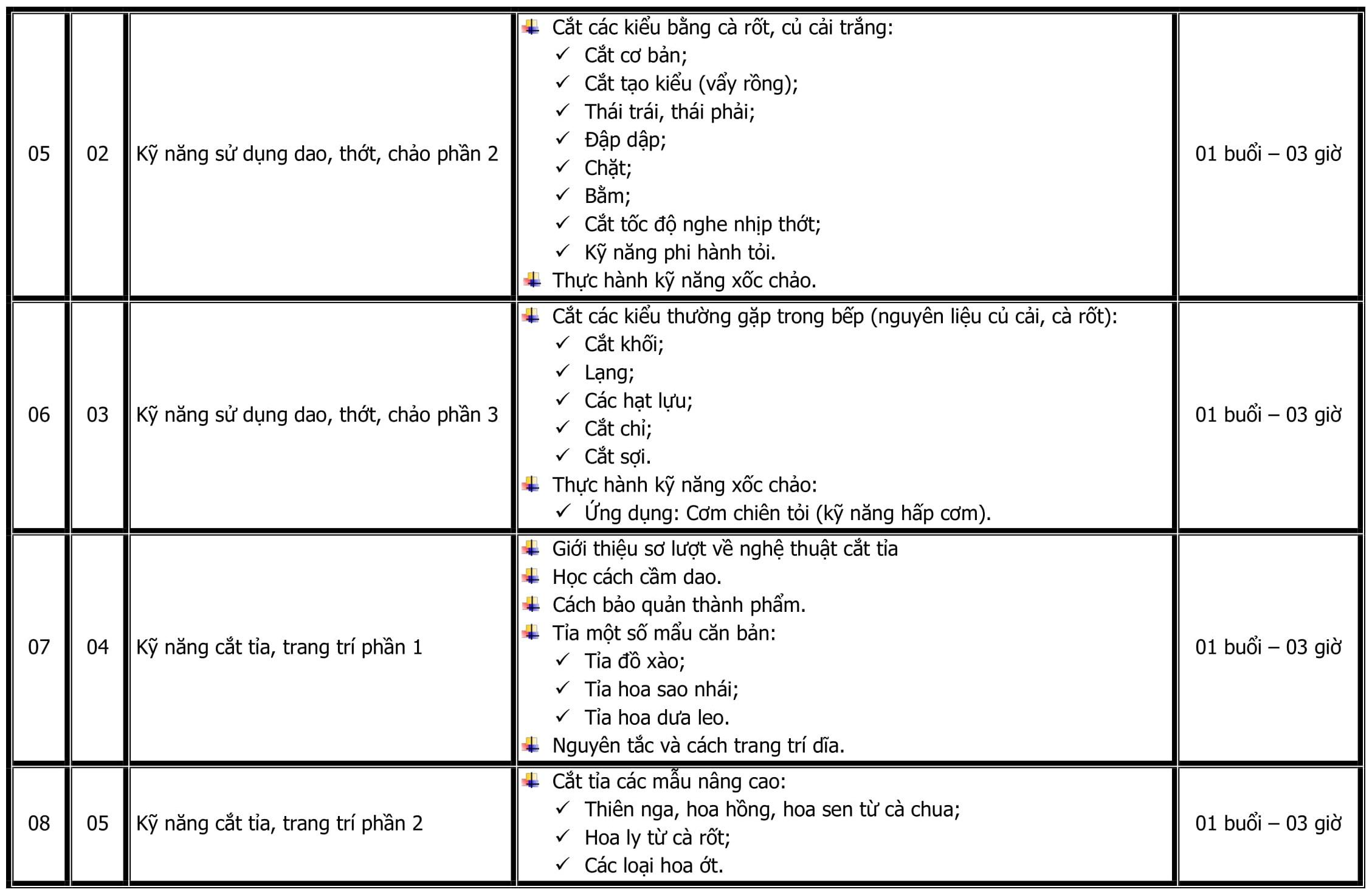 CT DAO TAO BEP CHAY CAN BAN-2