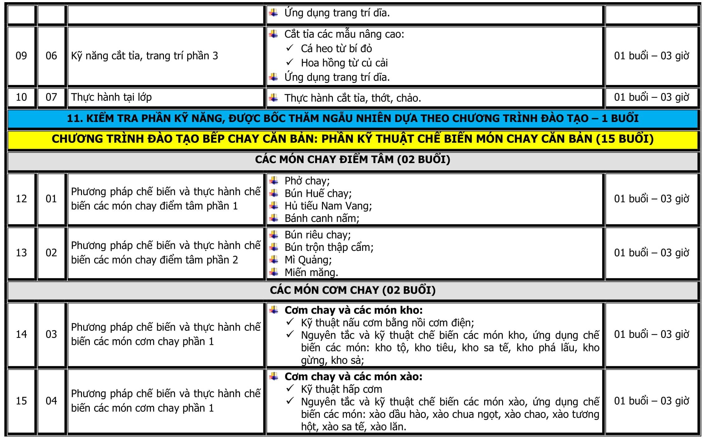 CT DAO TAO BEP CHAY CAN BAN-3
