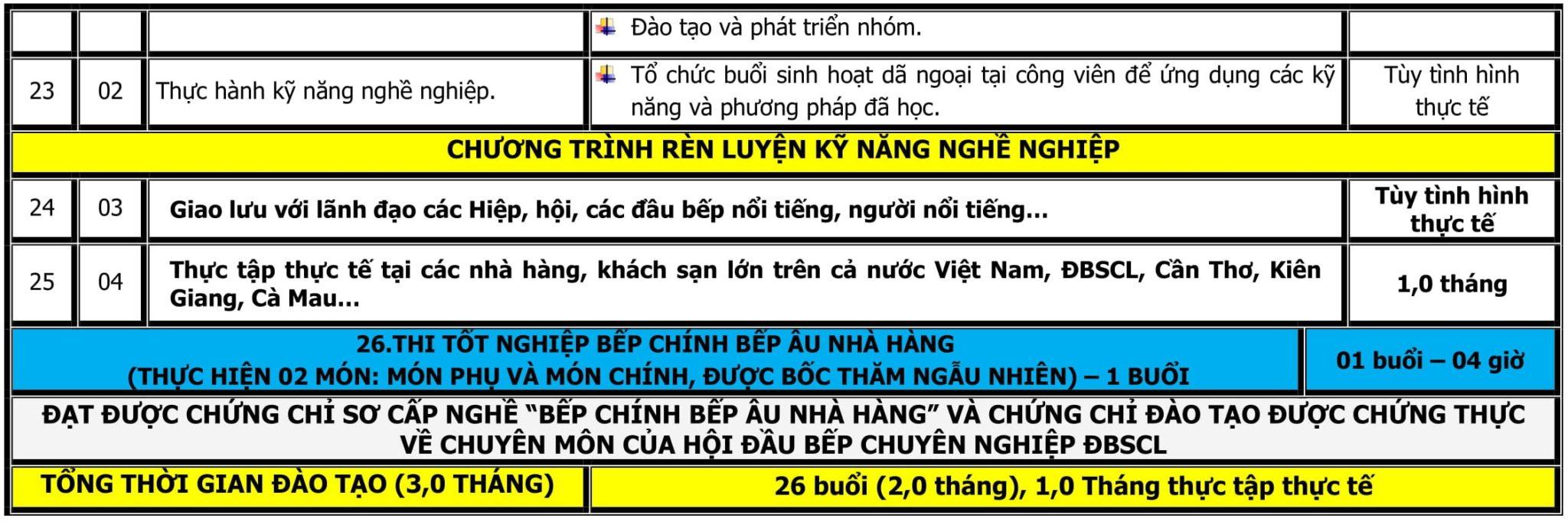 CT-DAO-TAO-BEP-CHINH-BEP-AU-5