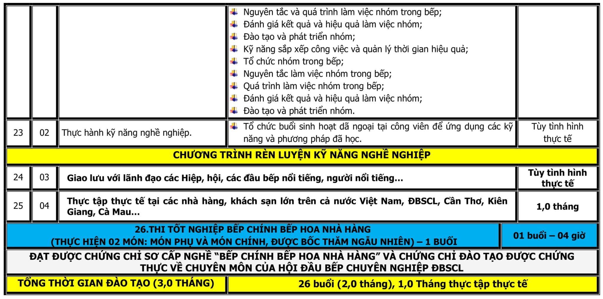 CT-DAO-TAO-BEP-CHINH-BEP-HOA-5