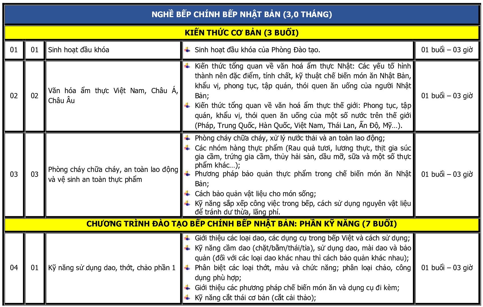 CT-DAO-TAO-BEP-CHINH-BEP-NHAT_p001