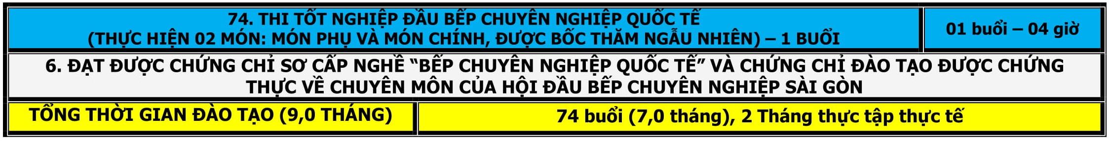 CT DAO TAO BEP QUOC TE-13