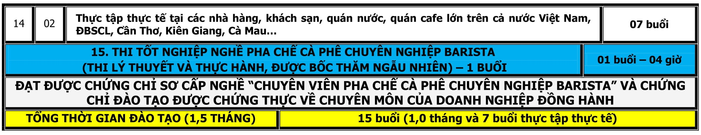 CT DAO TAO PHA CHE BARISTA-4
