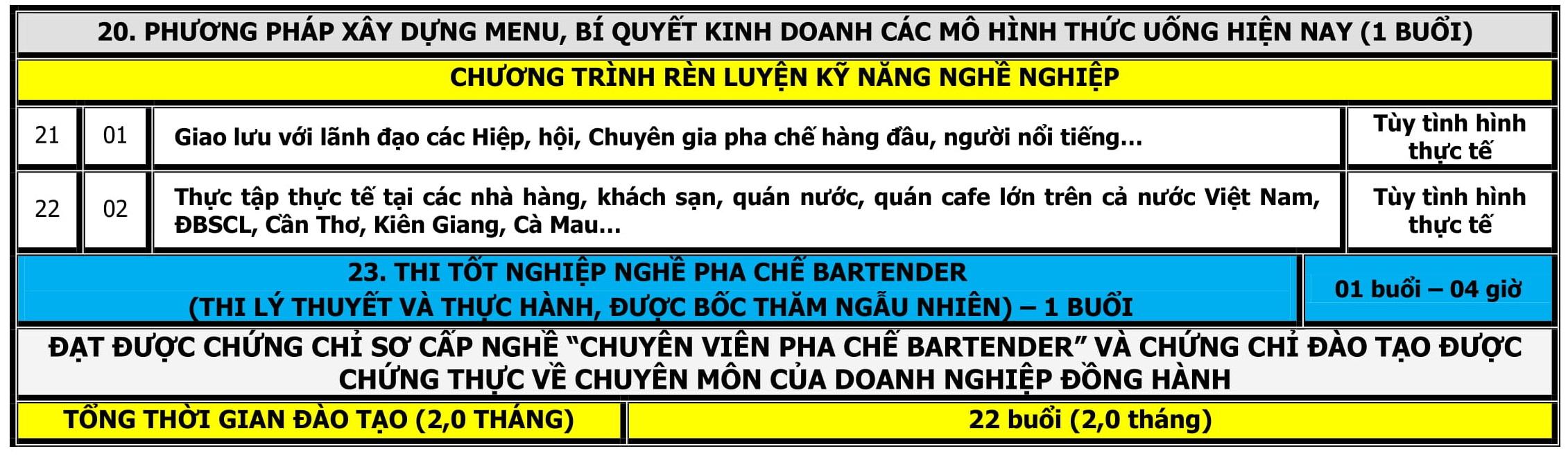 CT DAO TAO PHA CHE BARTENDER-4