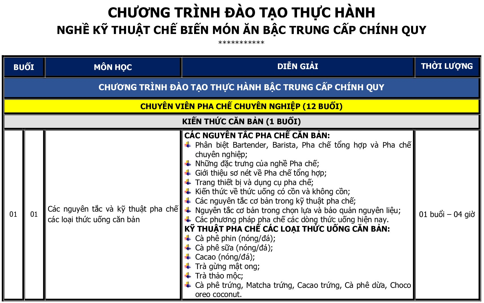 CT DAO TAO THUC HANH BAC TRUNG CAP_p001