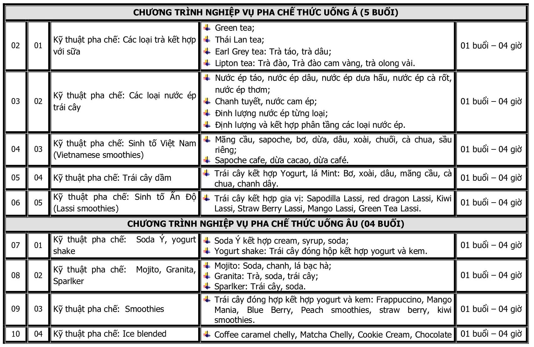 CT DAO TAO THUC HANH BAC TRUNG CAP_p002