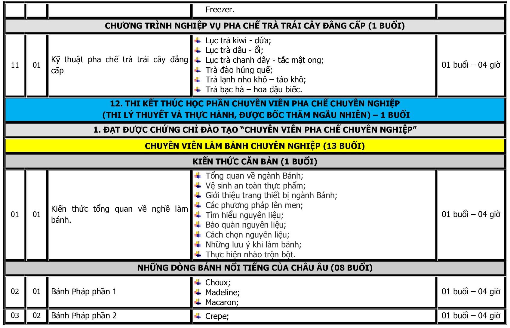 CT DAO TAO THUC HANH BAC TRUNG CAP_p003