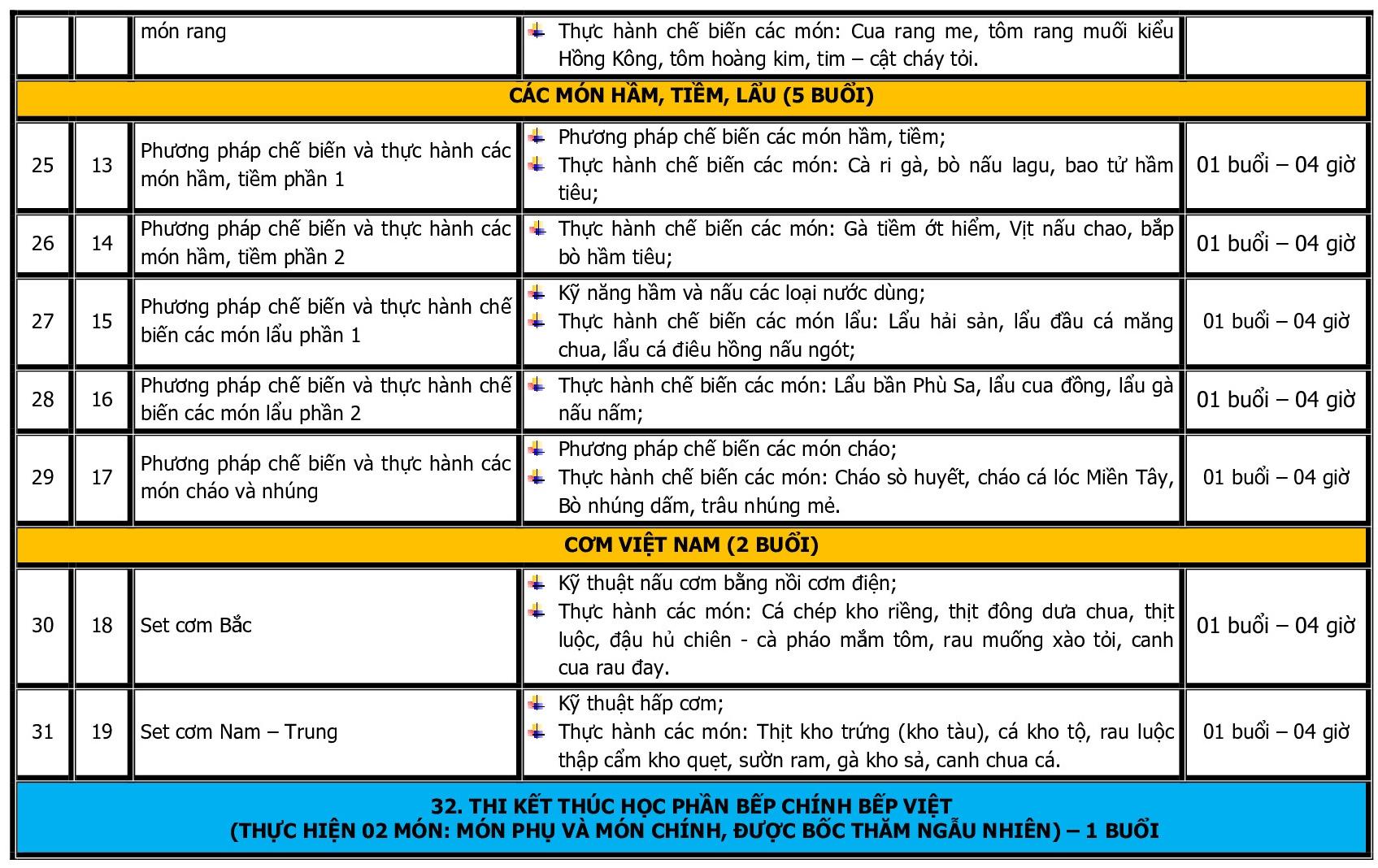 CT DAO TAO THUC HANH BAC TRUNG CAP_p009