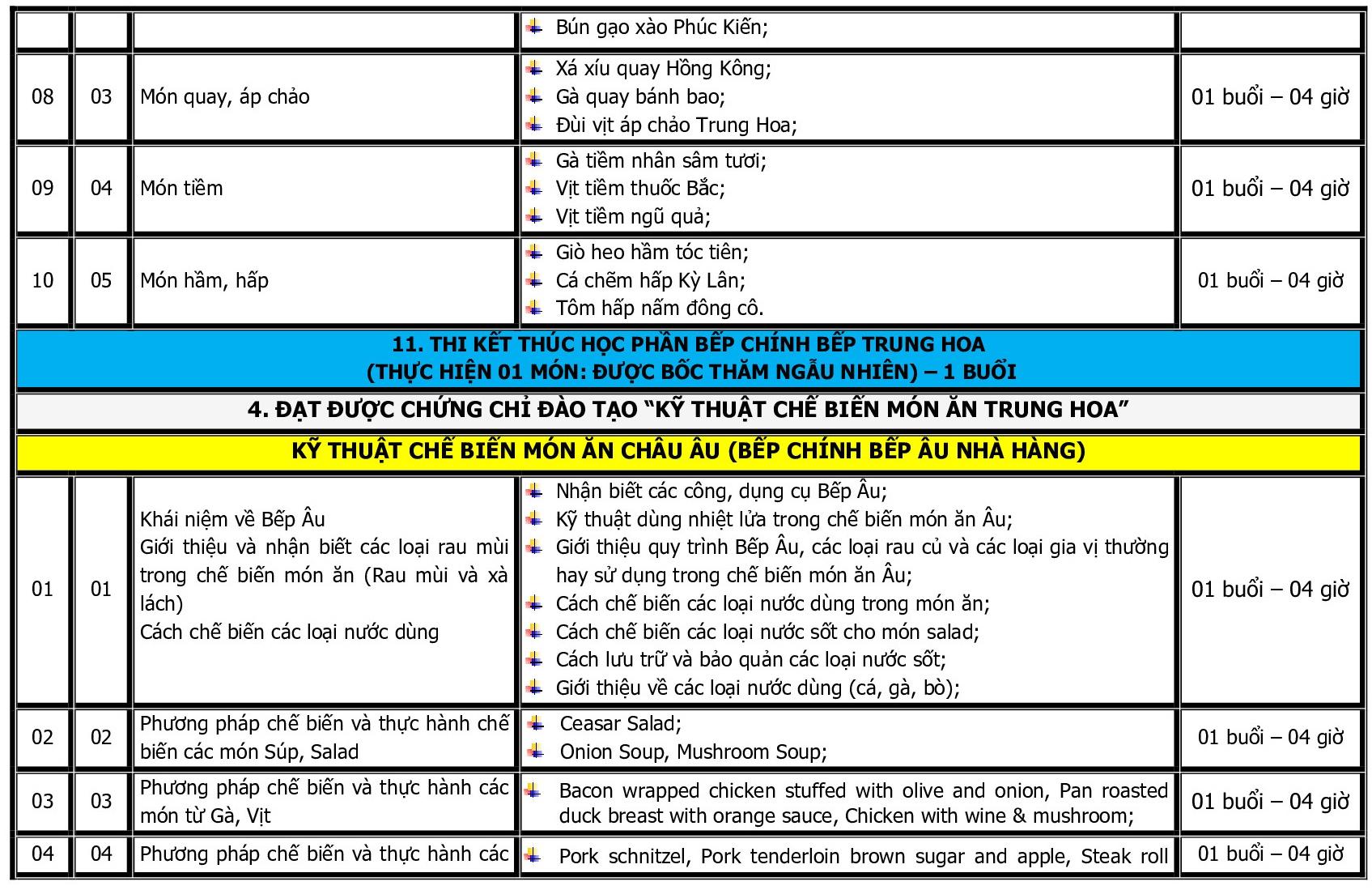 CT DAO TAO THUC HANH BAC TRUNG CAP_p011