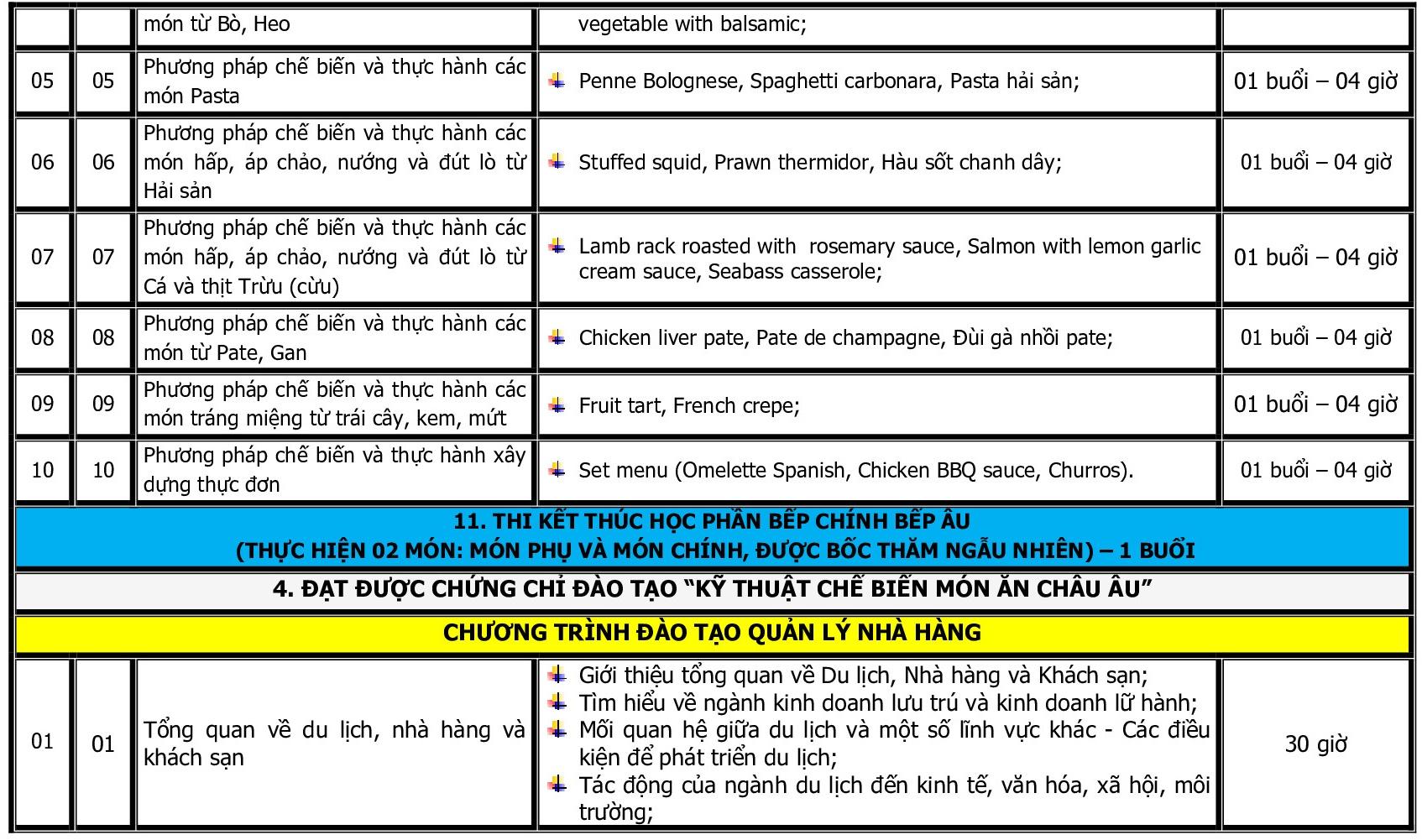 CT DAO TAO THUC HANH BAC TRUNG CAP_p012