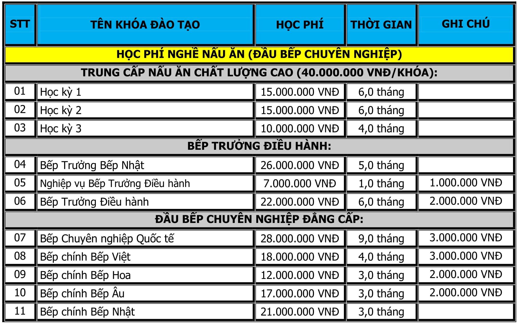 HOC PHI CAC KHOA DAO TAO-1