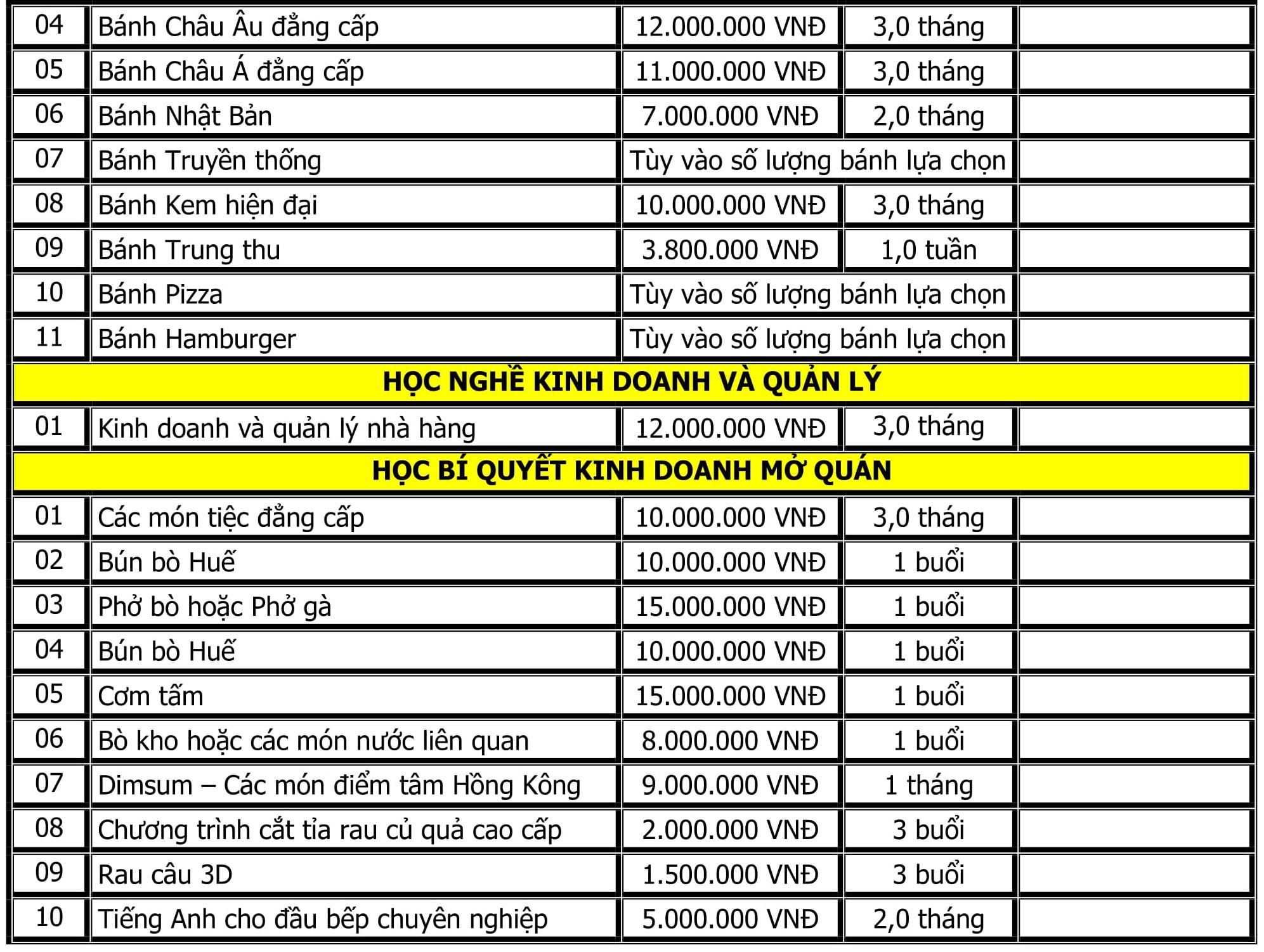 HOC PHI CAC KHOA DAO TAO-3