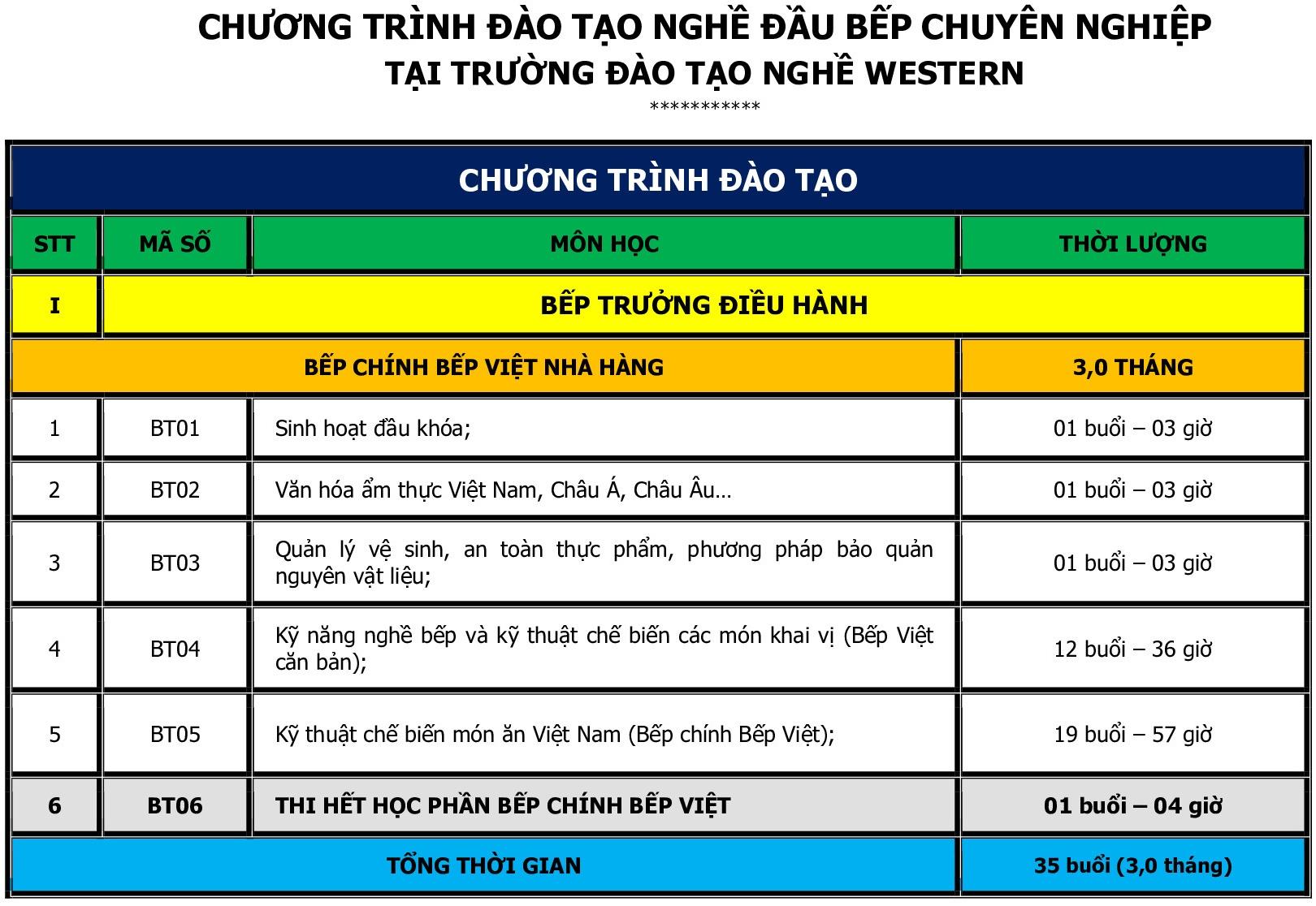 KHUNG CHUNG TRINH BEP_p001