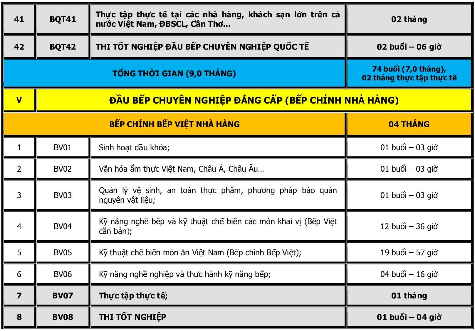 KHUNG CHUNG TRINH BEP_p010